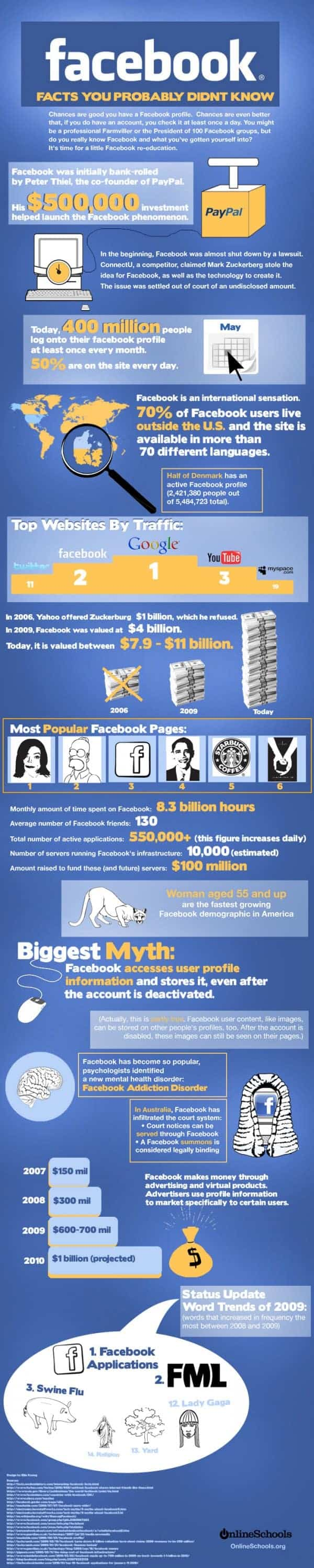 facebook-facts-infographic