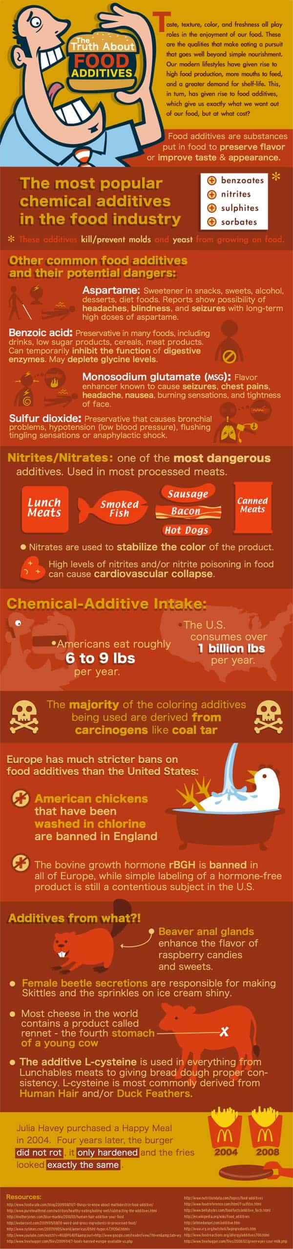 food-additives-infographic