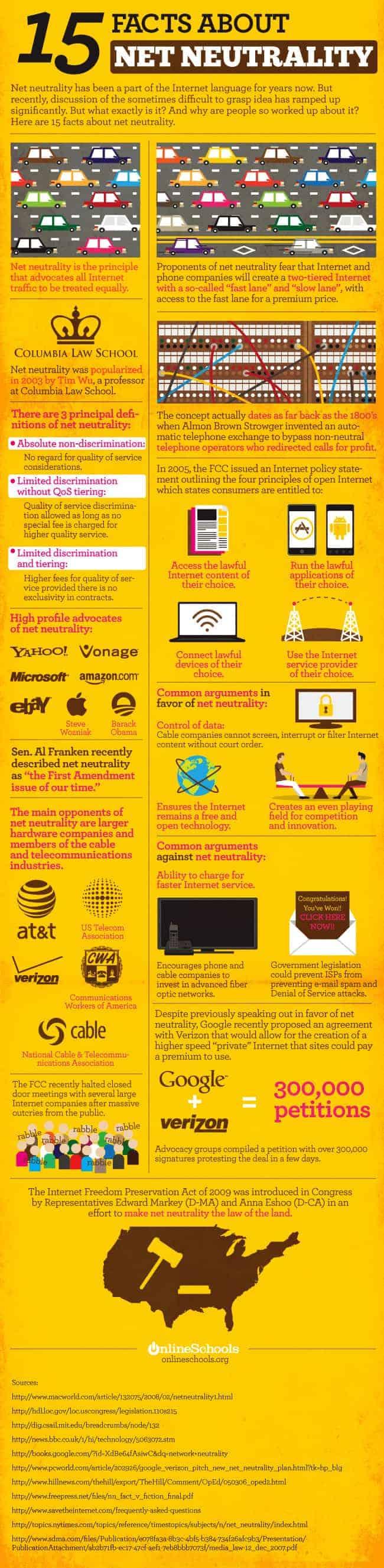 15 fatos sobre Neutralidade da Rede