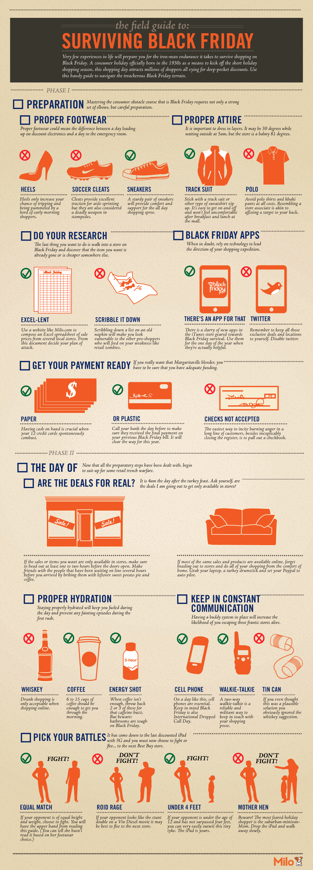 Holiday Season Shopping: the MOA infographic roundups