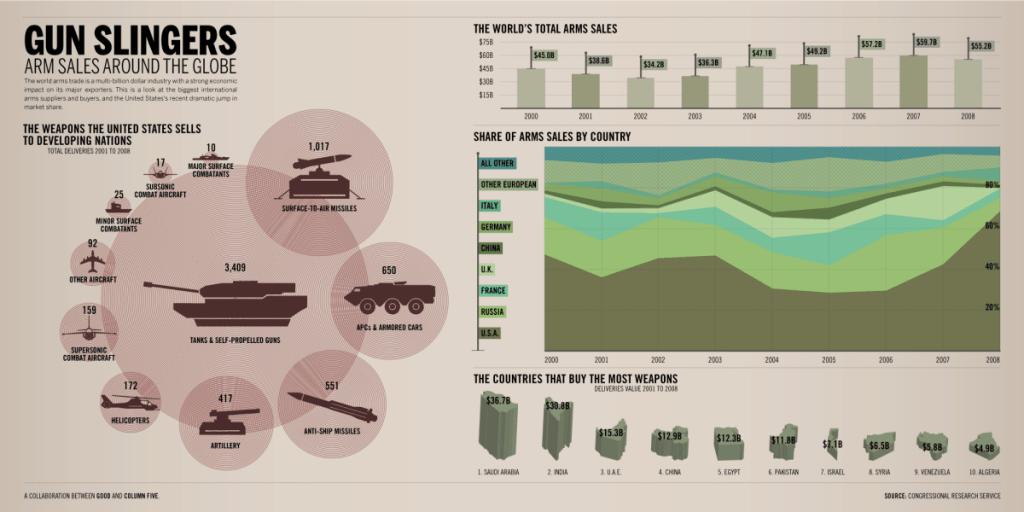 gun-slingers-infographic