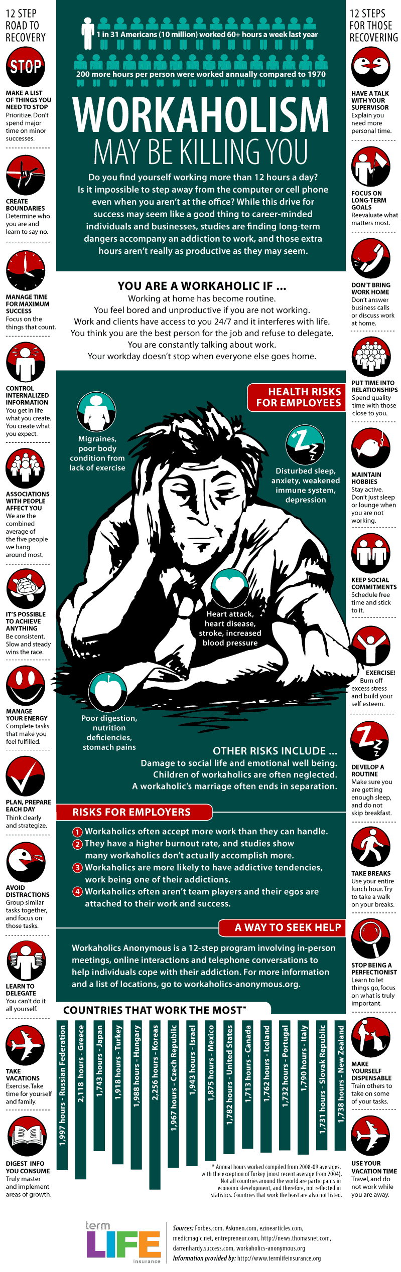 Workaholism May Be Killing You (Infographic)