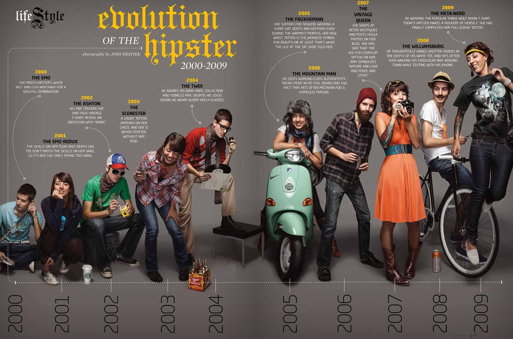 From Flappers To Hipsters Reasoncom