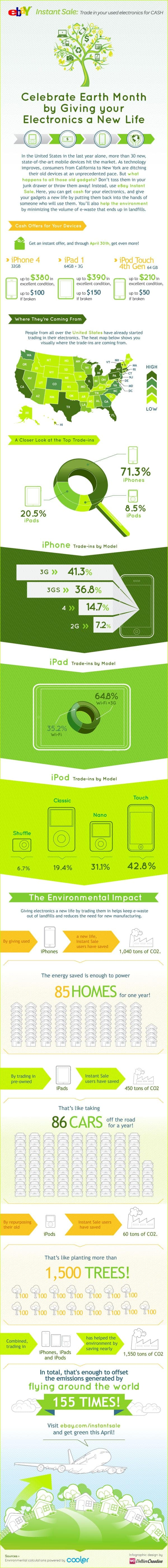 ebay_instant_sale_infographic
