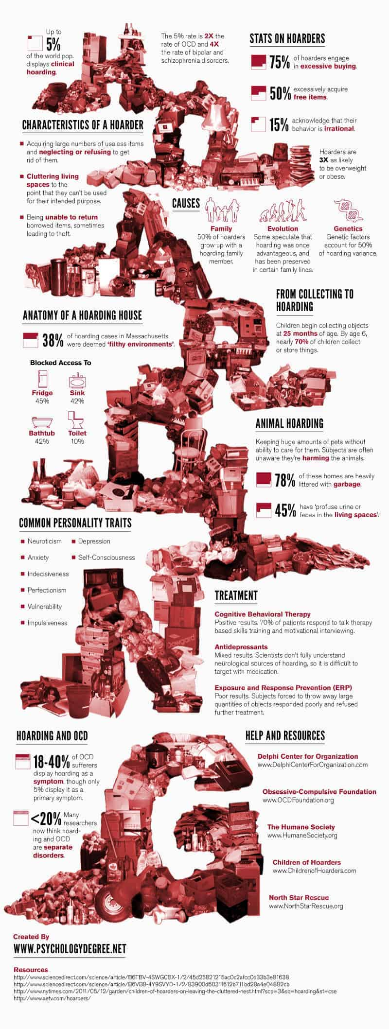 hoarding infographic