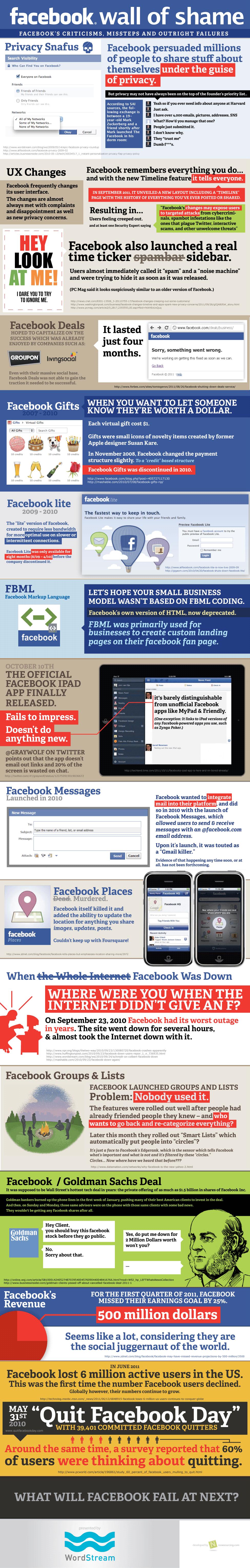 Facebook Wall-of-Shame