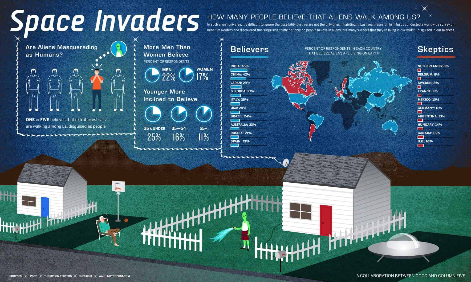 A-GOOD-space-invaders-infographic