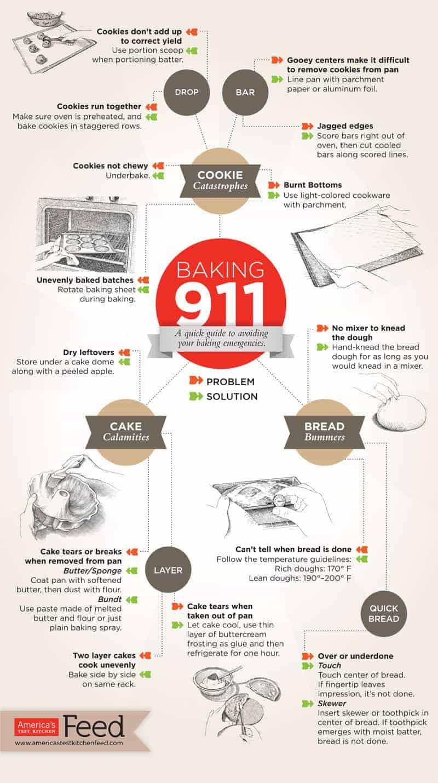 baking_911