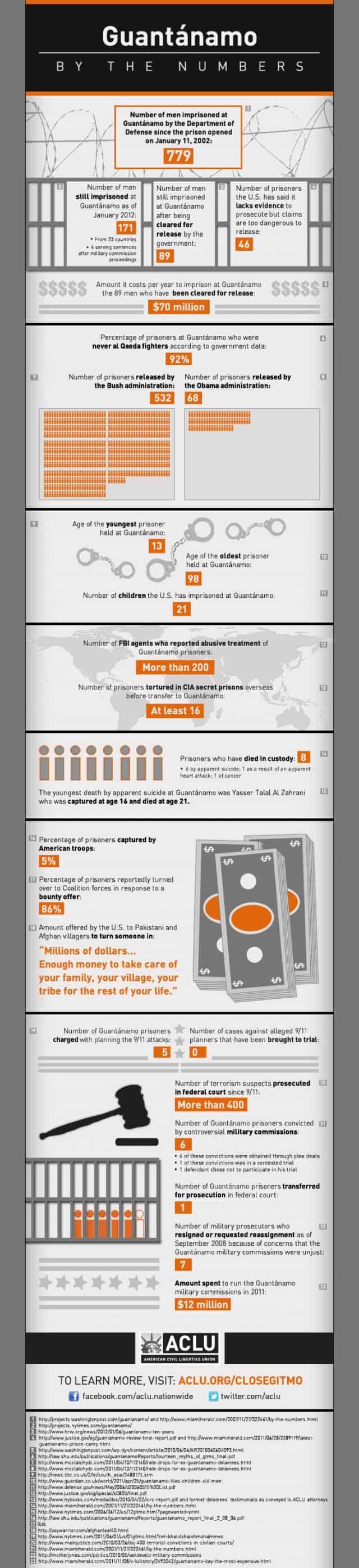 gitmobynumbers_infographic