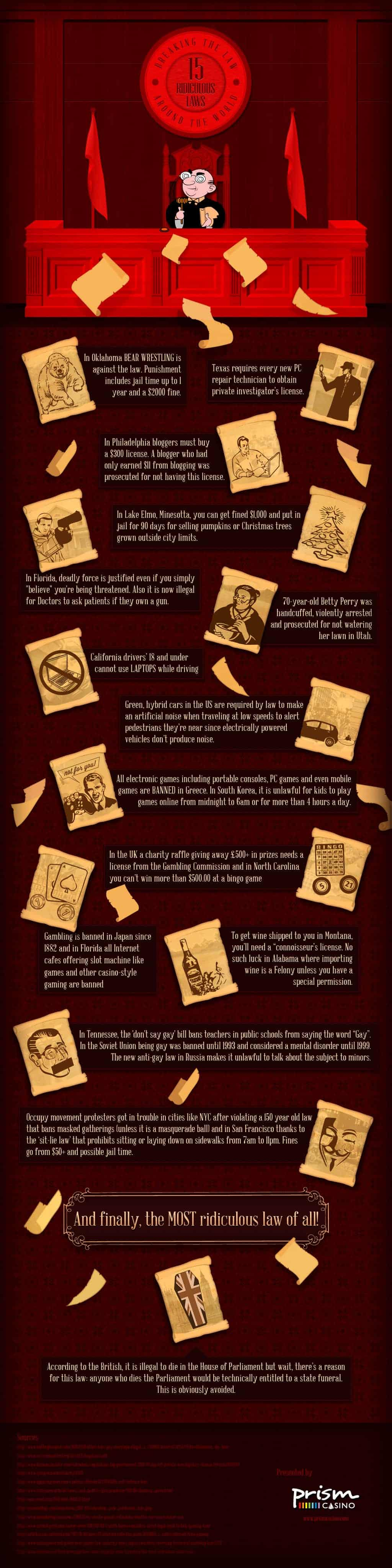 breaking the law daily infographic. Black Bedroom Furniture Sets. Home Design Ideas
