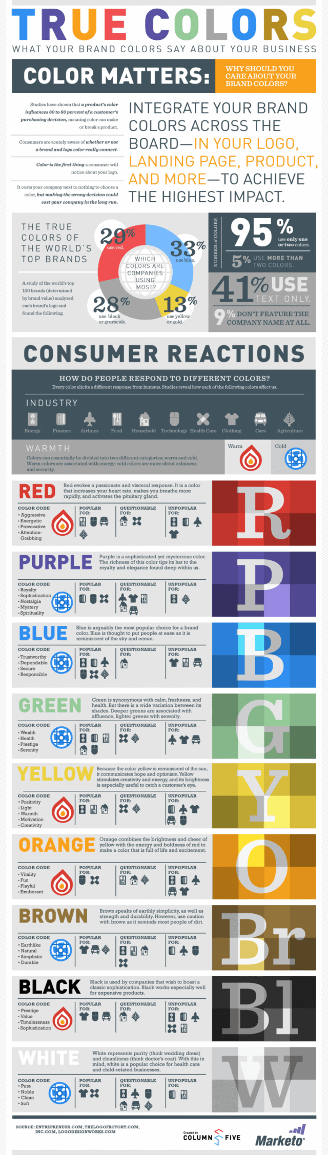 True Colors, Branded Colors [infographic]