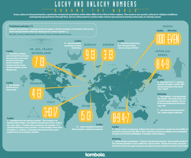 Lucky & Unlucky Numbers Around the World [infographic]