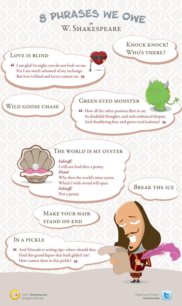 8 Quotes We Owe to William Shakespeare [infographic]