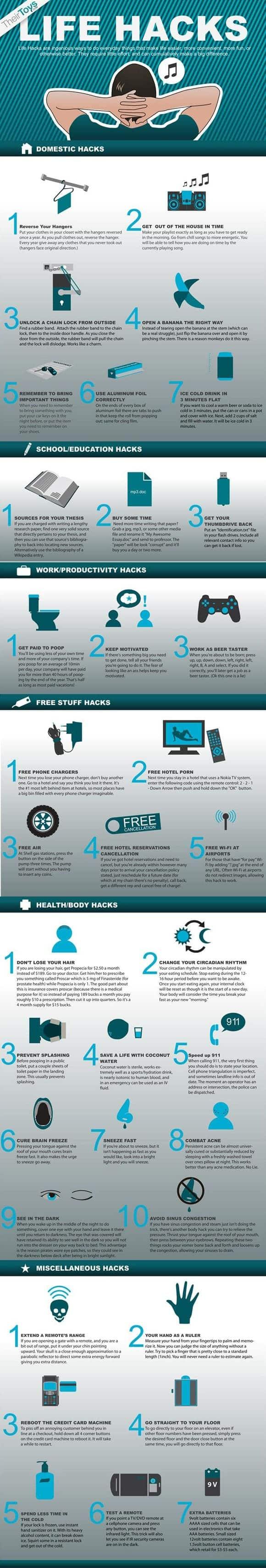 Life Hacks [infographic]