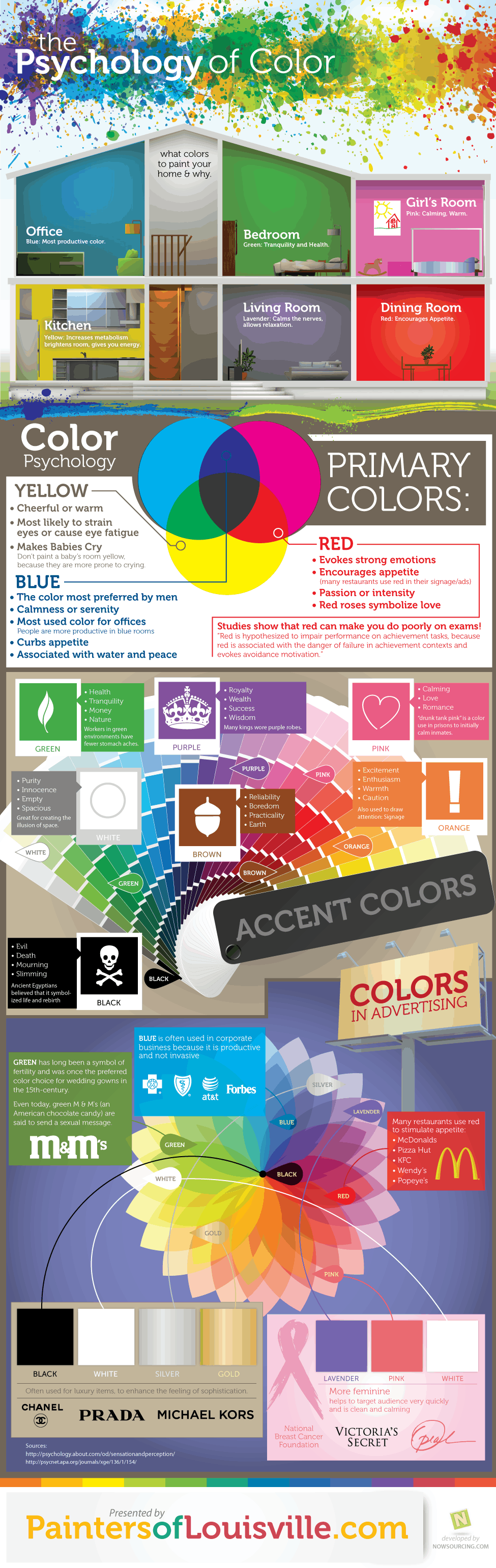 the psychology of colors daily infographic
