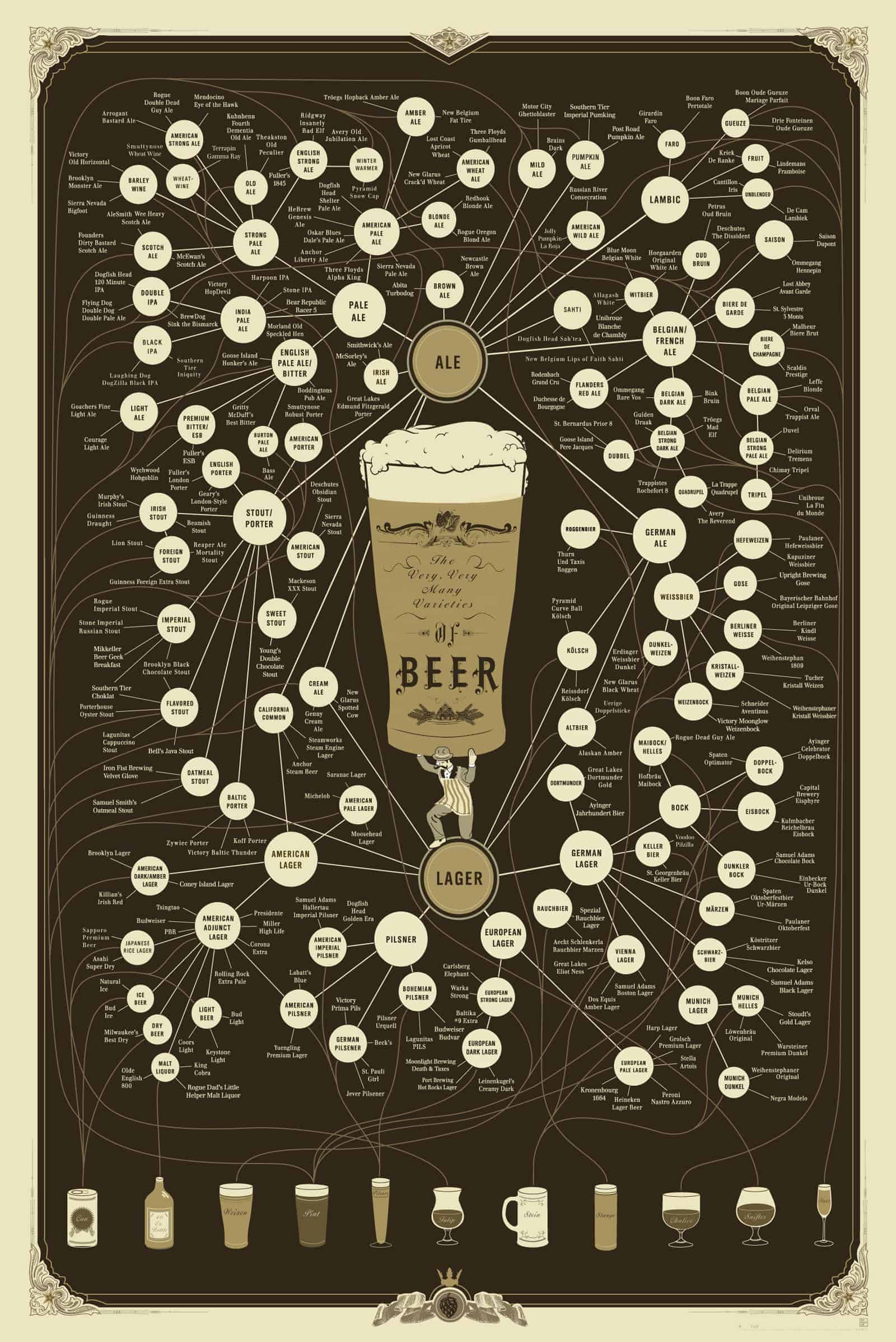 bjcp beer classification