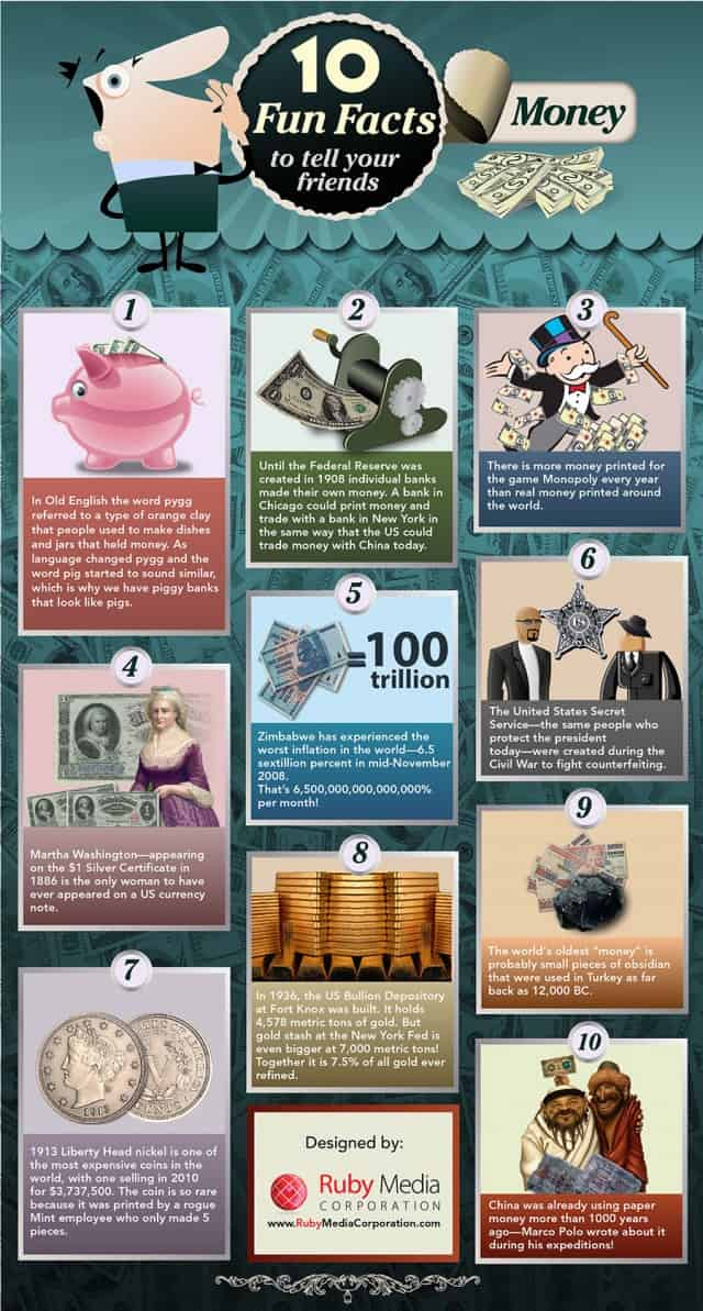10 Interesting Cosmetology Facts: 10 Fun Facts About Money