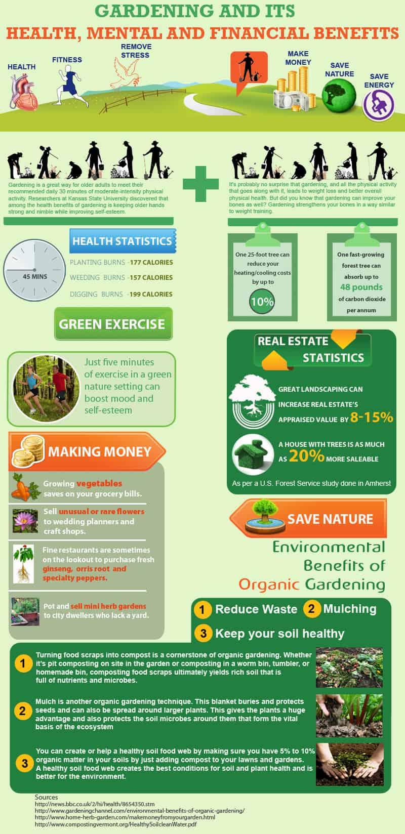 garden-benefits