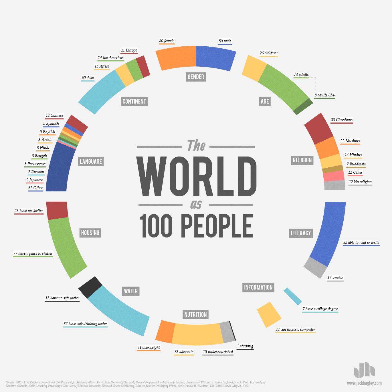 world graphic: