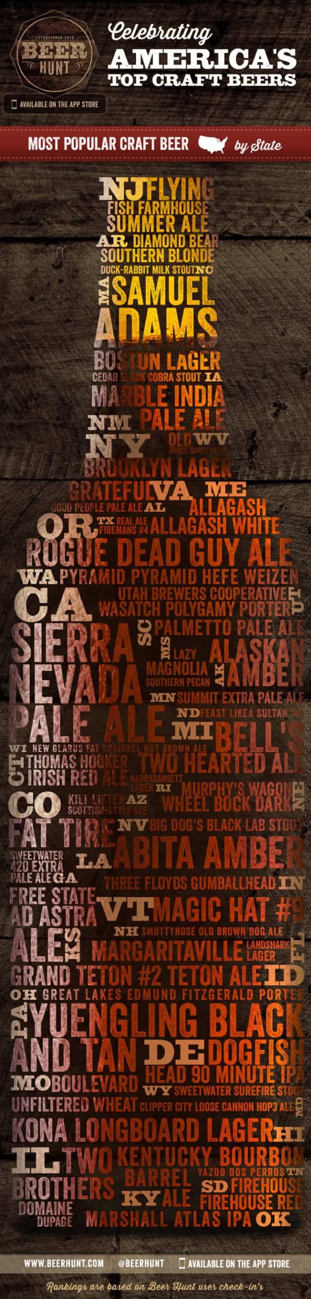 Most Popular Craft Beer By State [infographic]