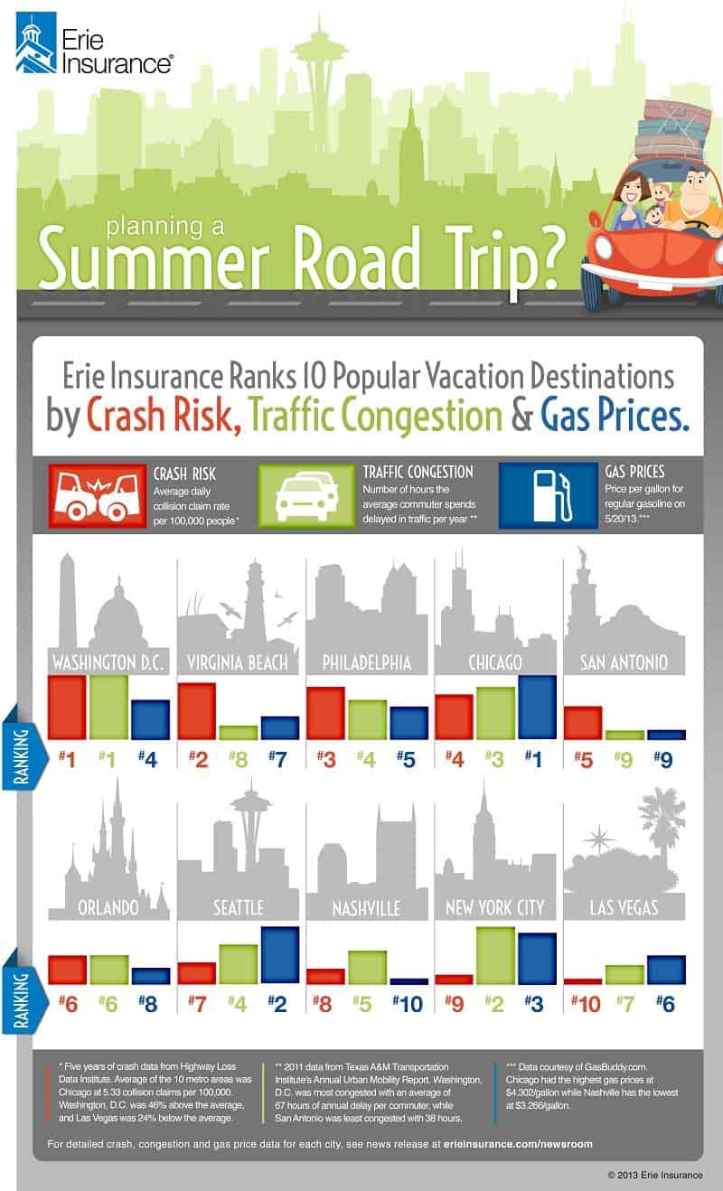ErieInsurance-infographic