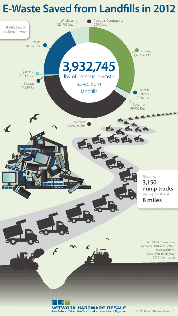 nhr_e-waste_infographic2