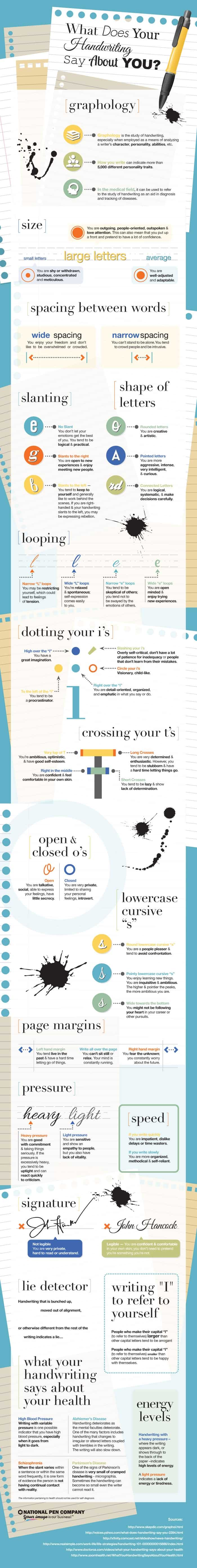 http://dailyinfographic.com/wp-content/uploads/2013/08/what-does-your-handwriting-say-about-you_51cb3586d1131.jpg
