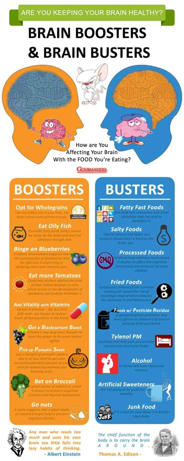 brain-boosters-and-brain-busters_523ac6280e90f