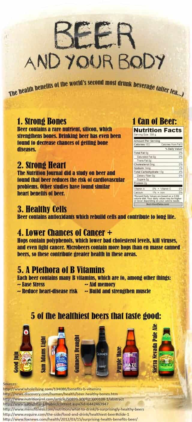 beer-and-your-body--health-benefits-of-beer_52602d0252450