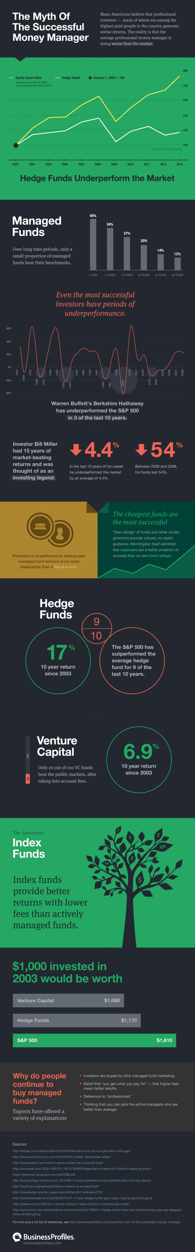 moneymanager_infographic_final@2x