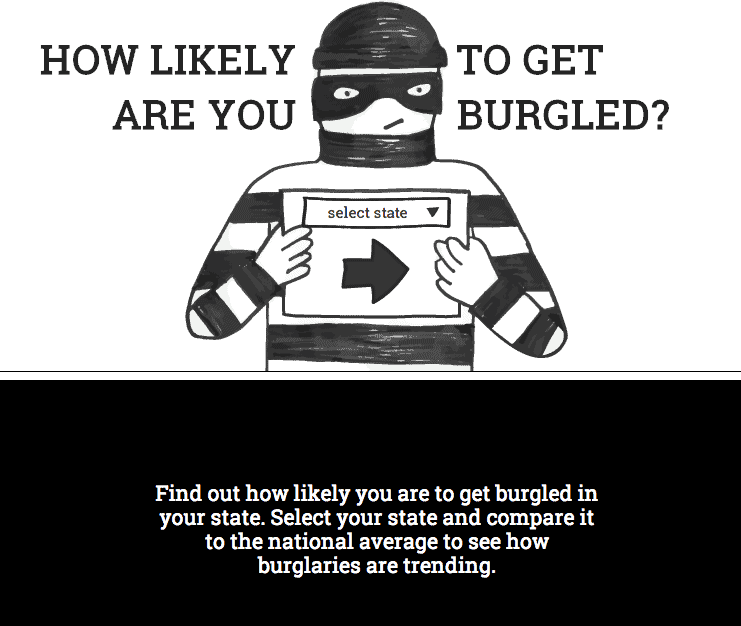 How Likely Are You to Get Burgled? [infographic]