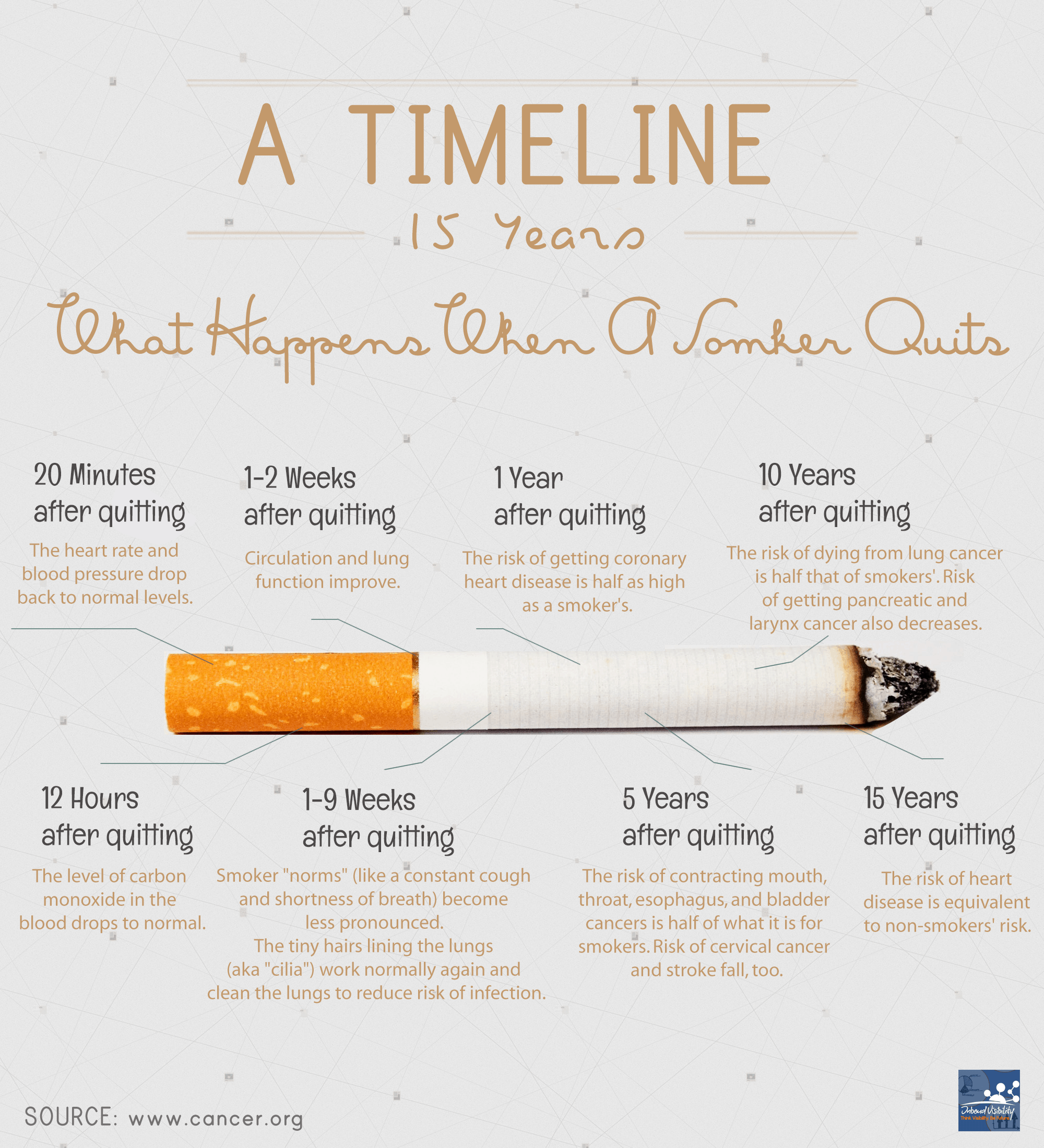 http://dailyinfographic.com/wp-content/uploads/2013/11/a-timeline-what-happens-when-a-smoker-quits_52720a006ec94.png