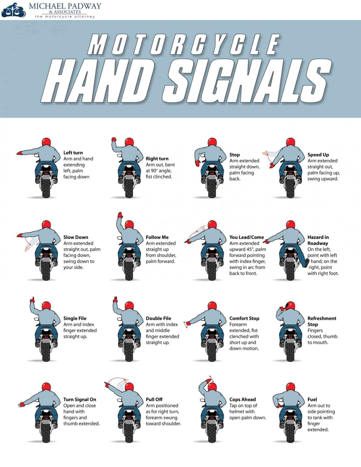 Motorcycle Hand Signs [Infographic]