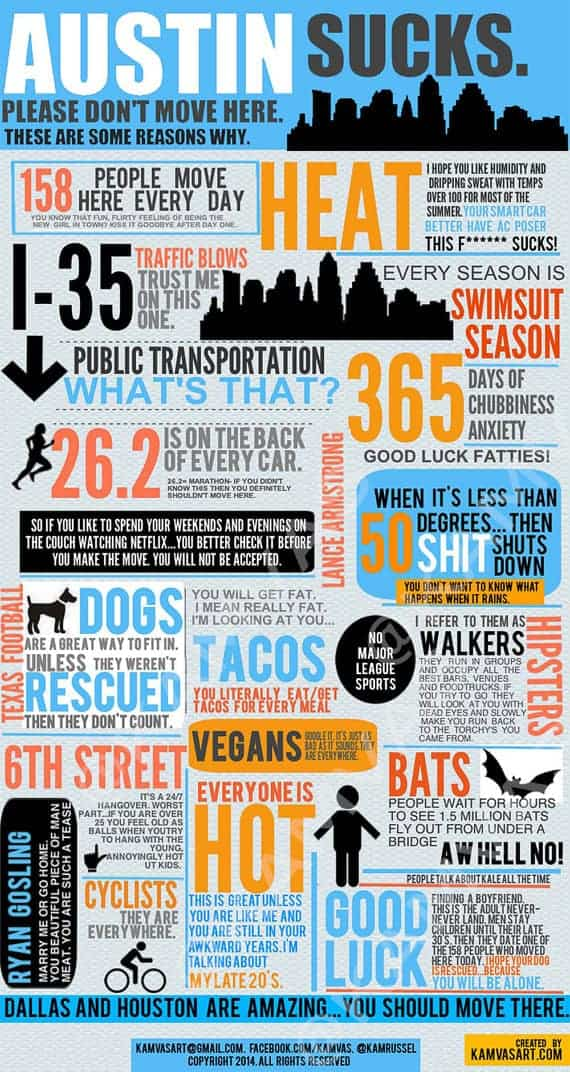 Austin, TX Sucks [infographic]