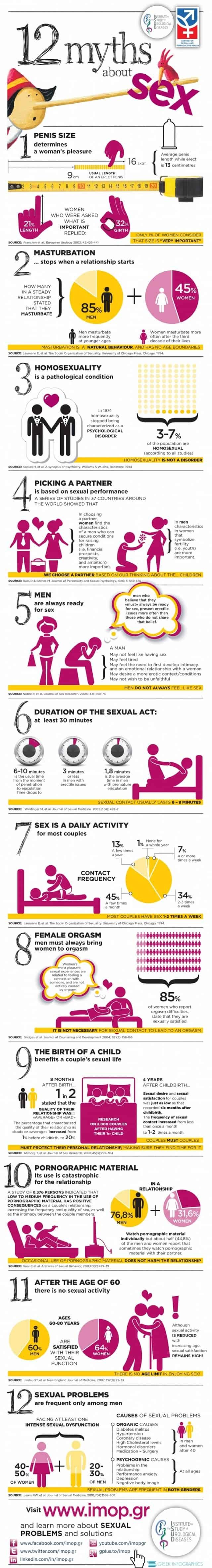 12-myths-about-sex_51438561daaaa_w1805
