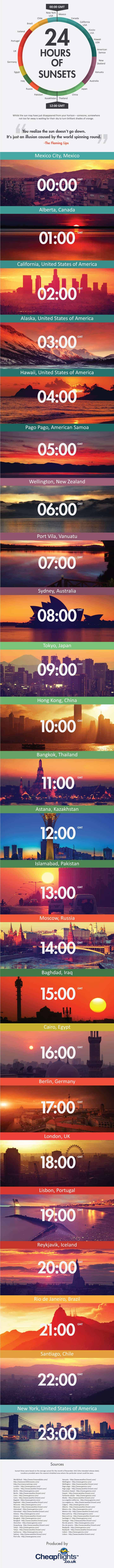 24 Hours of Sunsets [infographic]
