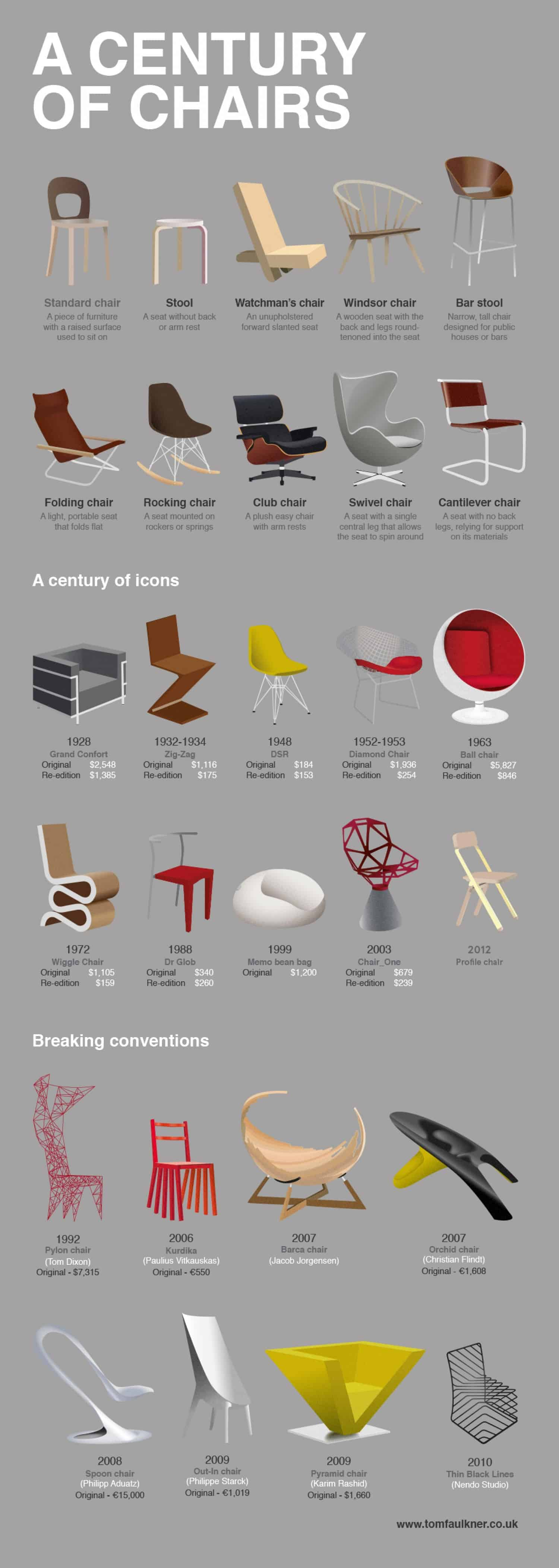 a-century-of-iconic-chairs_5305d5578a153_w1500