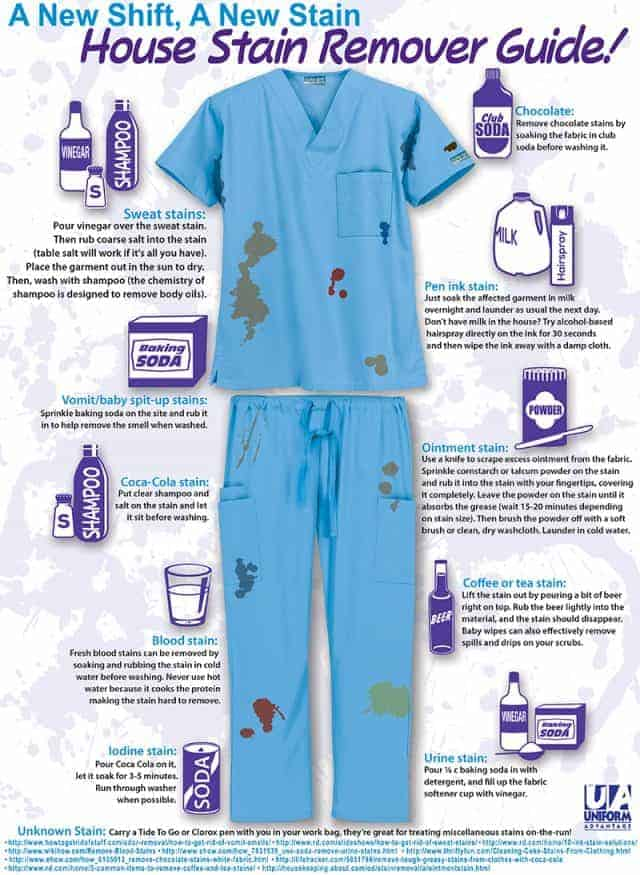 house-stain-remover-guide_53246973888f3
