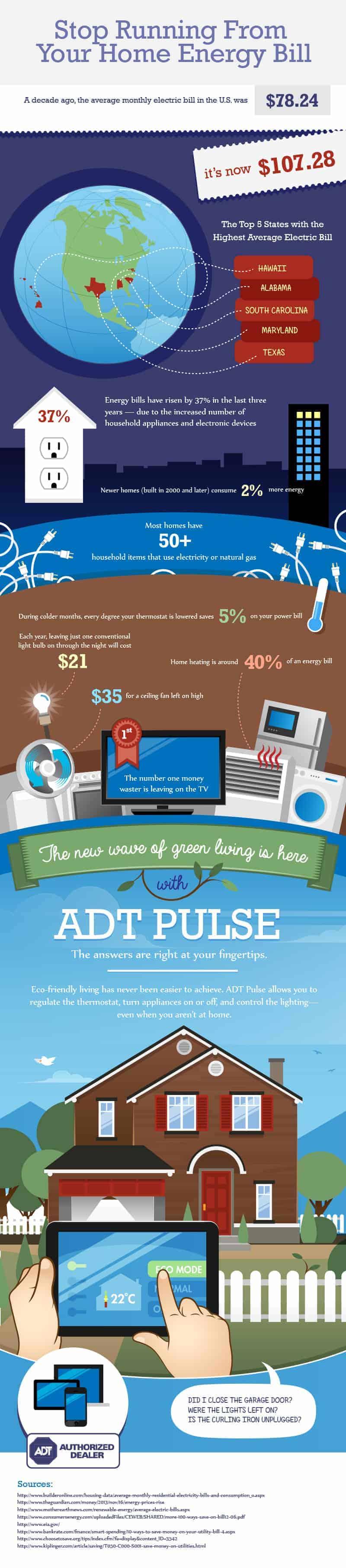 ADTPulse-Infographic-mod2