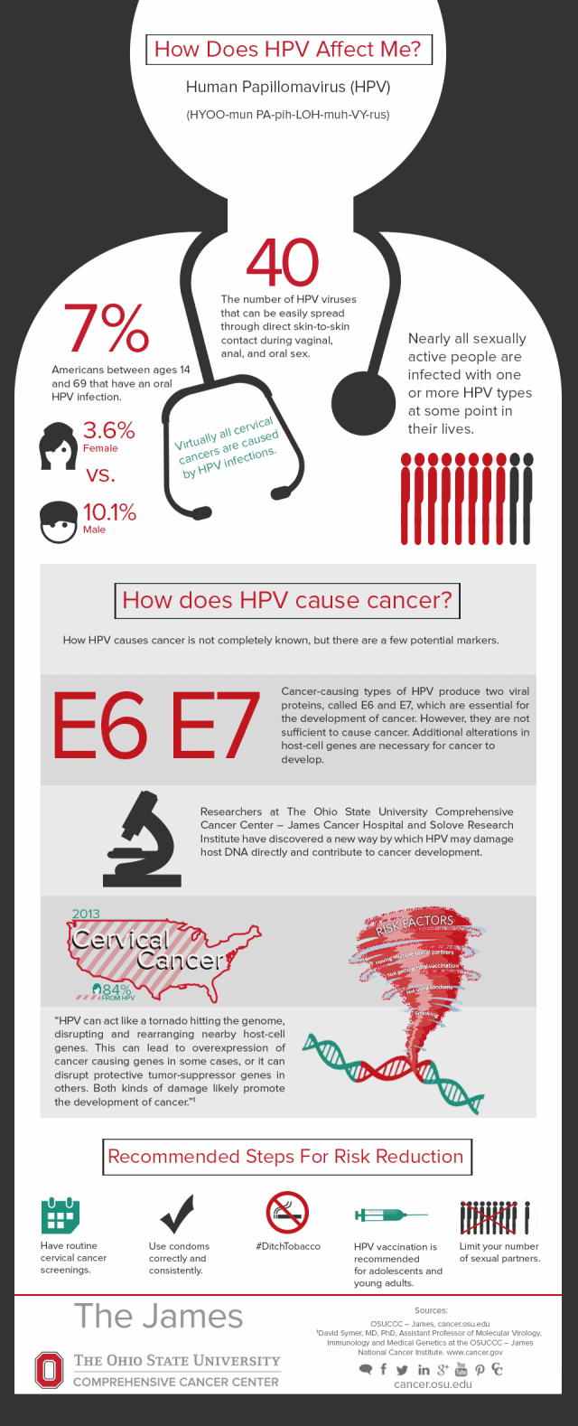 SM_OSUCCC-HPV-Infographic-March-10th-2014
