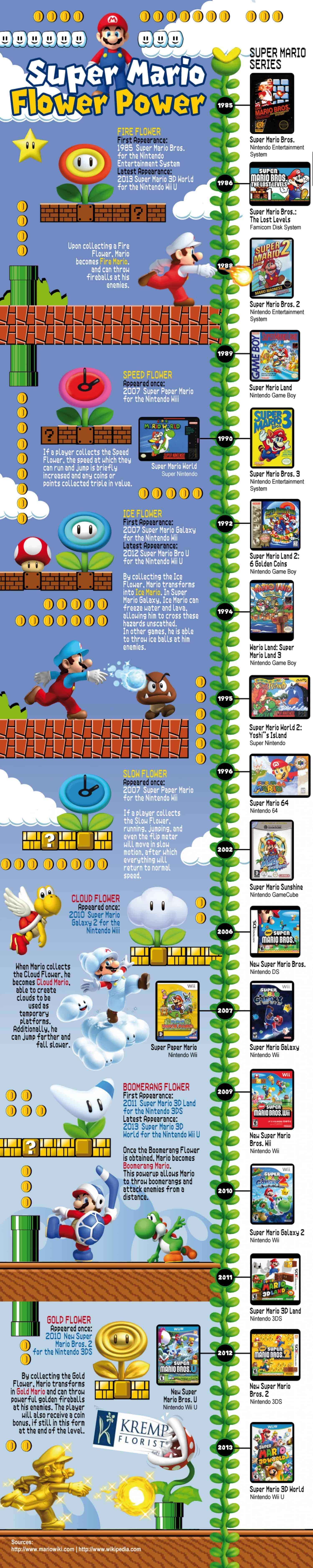 super-mario-flower-power_5339b1b429f7f_w1500