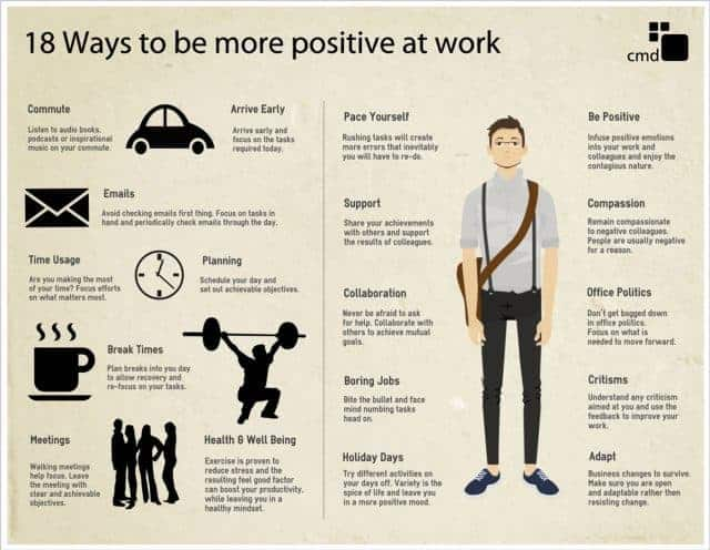 18 Ways to be More Positive Work