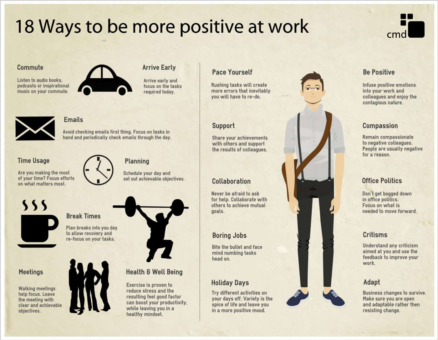 http://dailyinfographic.com/wp-content/uploads/2014/05/18-More-Positive-Ways-Infographic.jpg