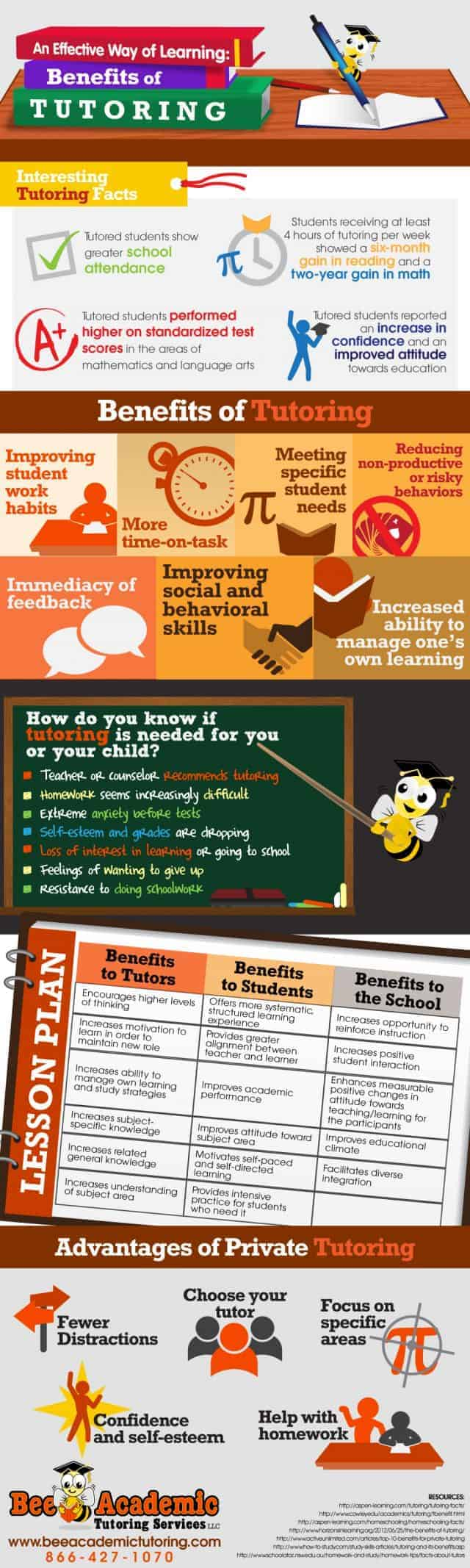 tutoring-infographic