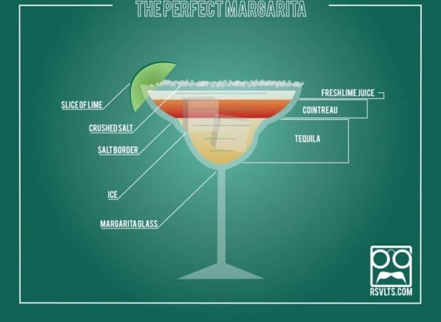 a-PERFECTMARGARITAINFOGRAPHIC930X689-640x468