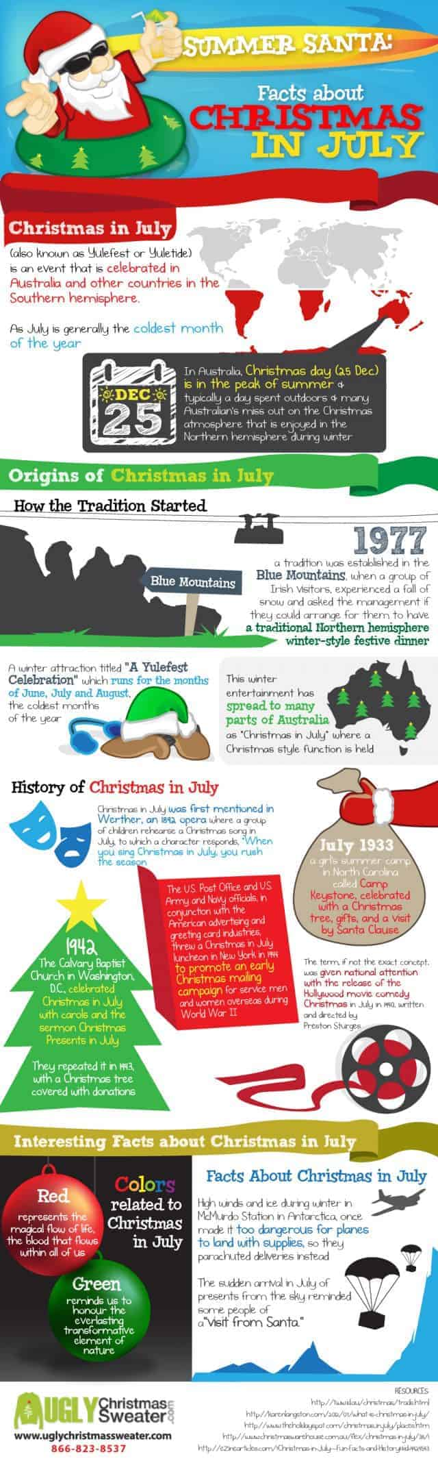 christmas-in-july-infographic