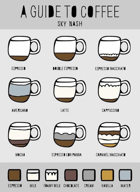 coffe-resized-600