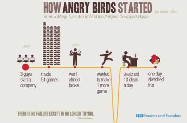 how-angry-birds-started_53b5b7822861f_w1500