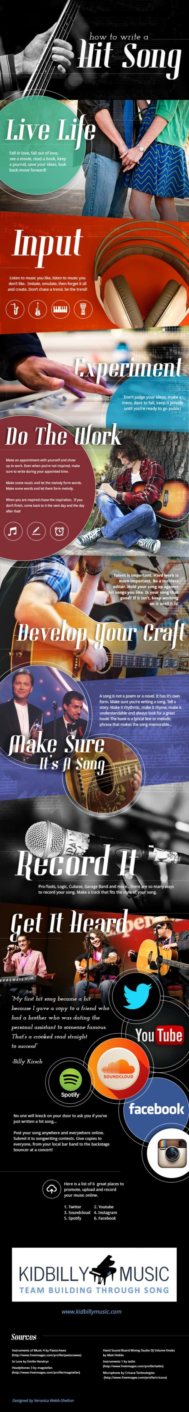 how-to-write-a-hit-song_53bf051303bb8_w1500