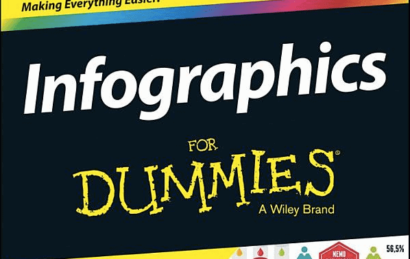 Infographics for Dummies Sweepstakes